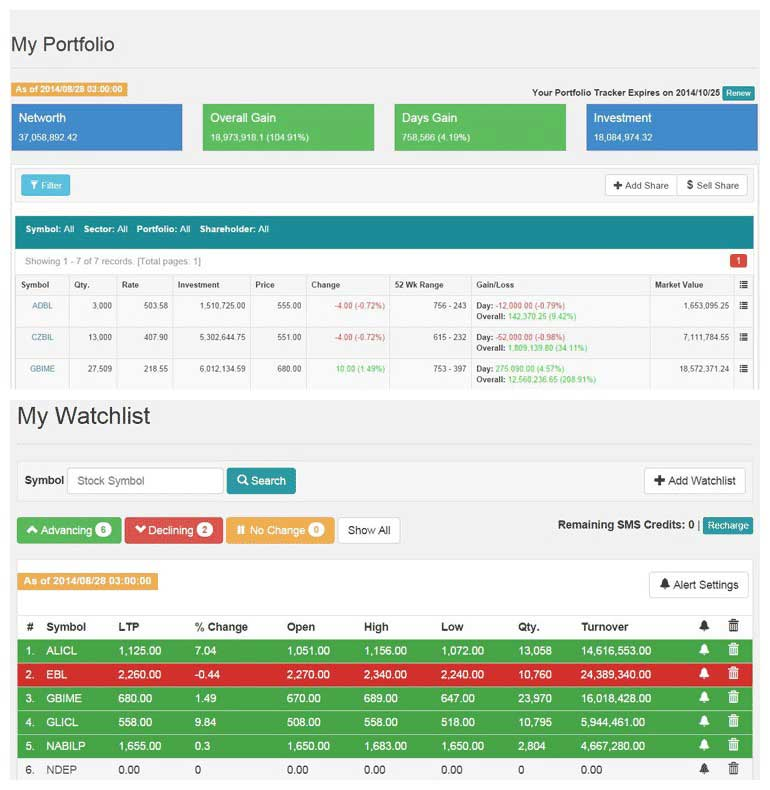 Merolagani Portfolio Tracker and Watchlist